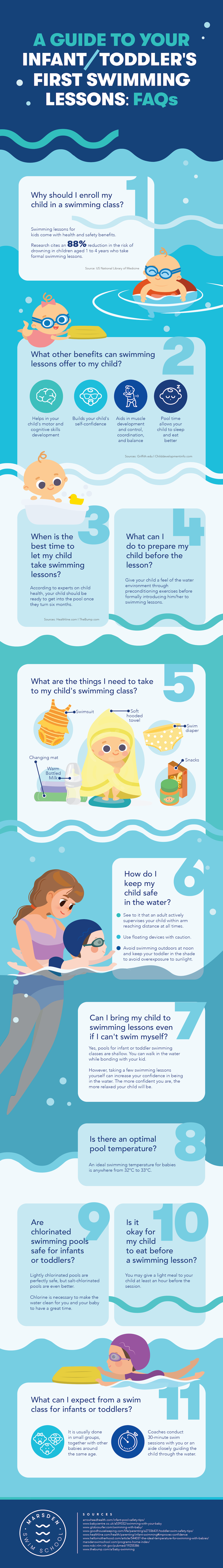 A Guide to Your Infant or Toddler's First Swimming Lessons: FAQs