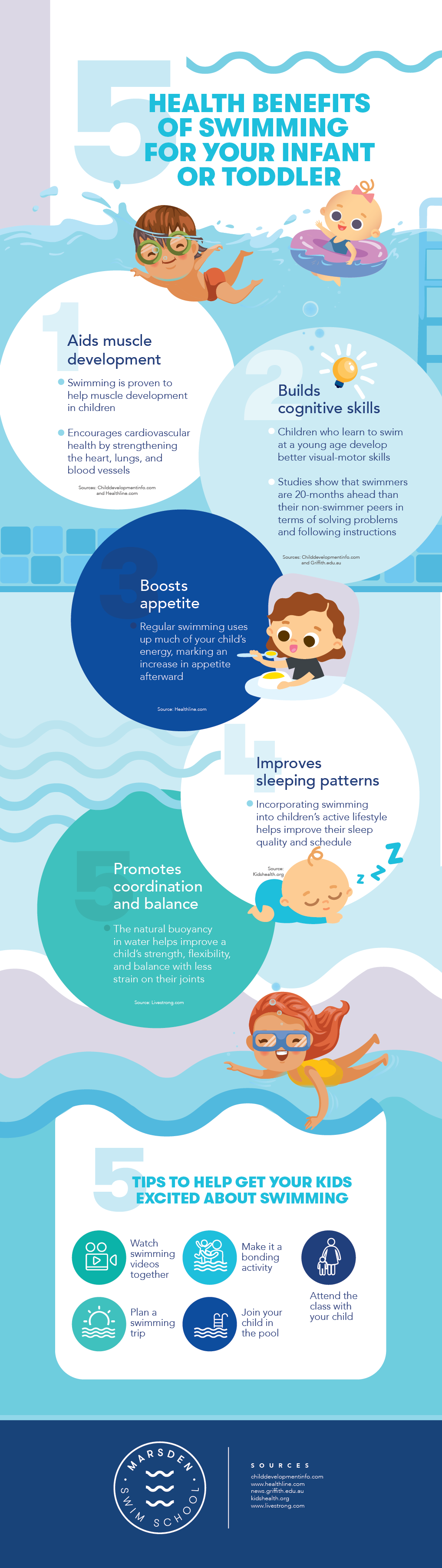 Health Benefits of Swimming for Your Infant or Toddler